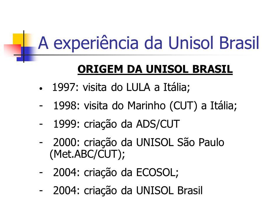 A experiência da Unisol Brasil ORIGEM DA UNISOL BRASIL 1997: visita do LULA a Itália; - 1998: visita do Marinho (CUT) a Itália; - 1999: criação da ADS