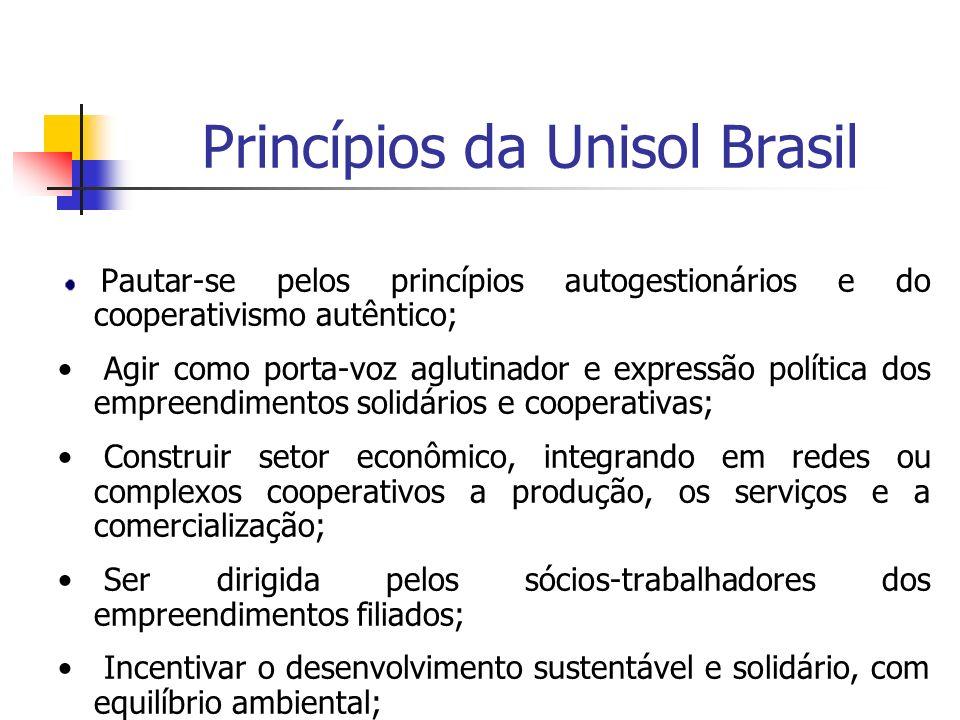 Princípios da Unisol Brasil Pautar-se pelos princípios autogestionários e do cooperativismo autêntico; Agir como porta-voz aglutinador e expressão pol