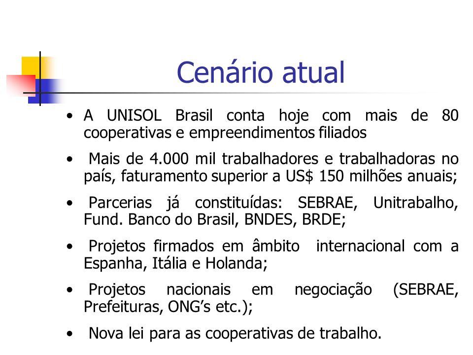 Cenário atual A UNISOL Brasil conta hoje com mais de 80 cooperativas e empreendimentos filiados Mais de 4.000 mil trabalhadores e trabalhadoras no paí