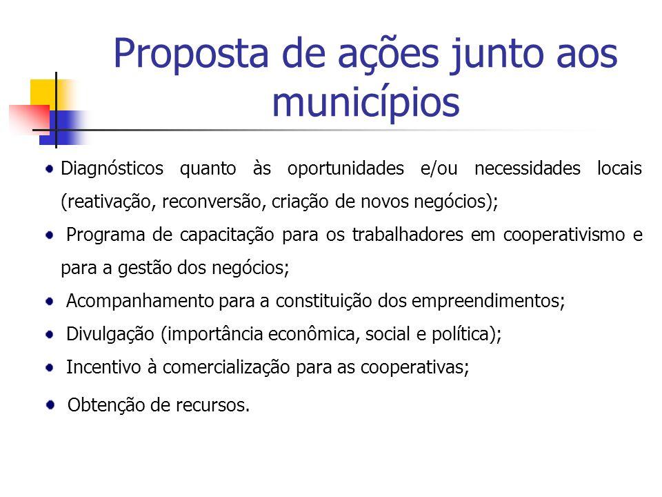 Proposta de ações junto aos municípios Diagnósticos quanto às oportunidades e/ou necessidades locais (reativação, reconversão, criação de novos negóci