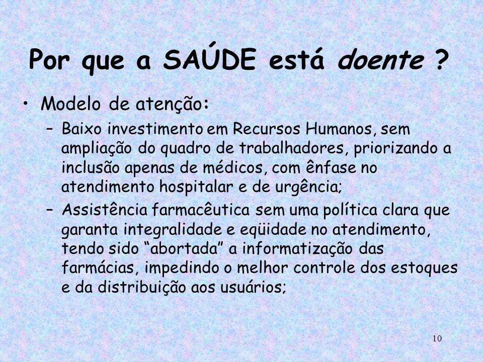 10 Por que a SAÚDE está doente ? Modelo de atenção: –Baixo investimento em Recursos Humanos, sem ampliação do quadro de trabalhadores, priorizando a i