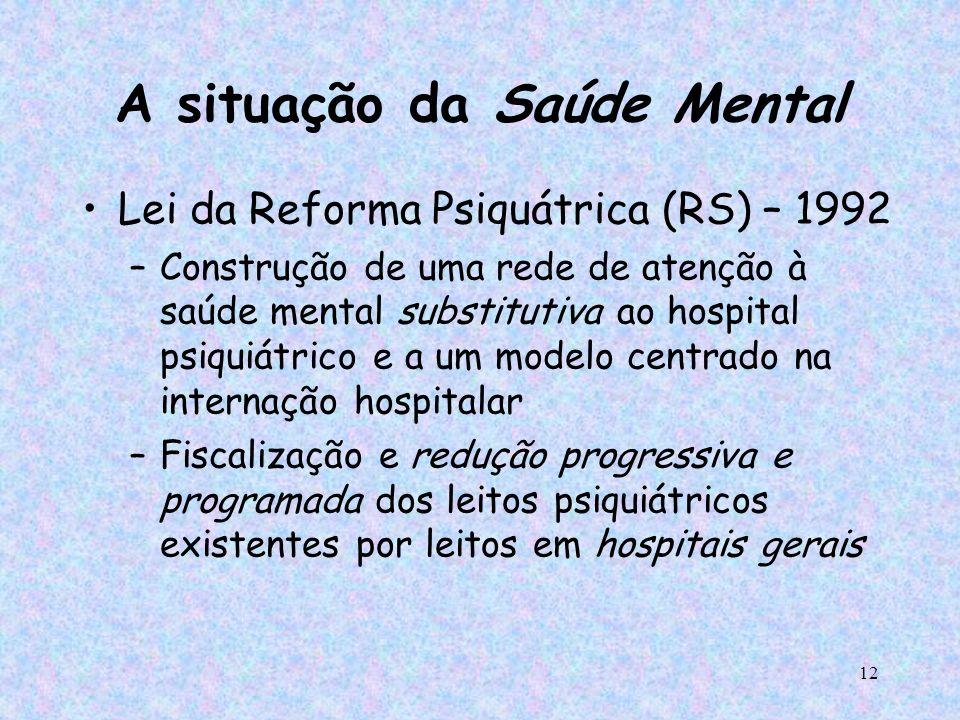 12 A situação da Saúde Mental Lei da Reforma Psiquátrica (RS) – 1992 –Construção de uma rede de atenção à saúde mental substitutiva ao hospital psiqui