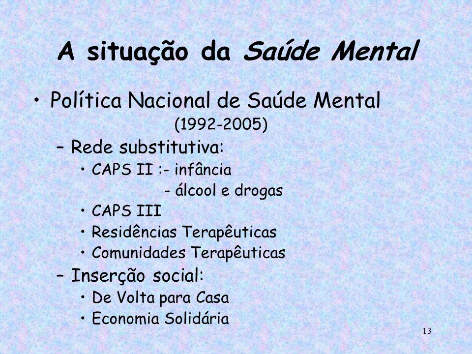 13 A situação da Saúde Mental Política Nacional de Saúde Mental (1992-2005) –Rede substitutiva: CAPS II :- infância - álcool e drogas CAPS III Residên