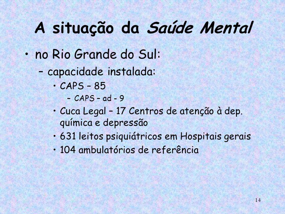 14 A situação da Saúde Mental no Rio Grande do Sul: –capacidade instalada: CAPS – 85 –CAPS – ad - 9 Cuca Legal – 17 Centros de atenção à dep. química