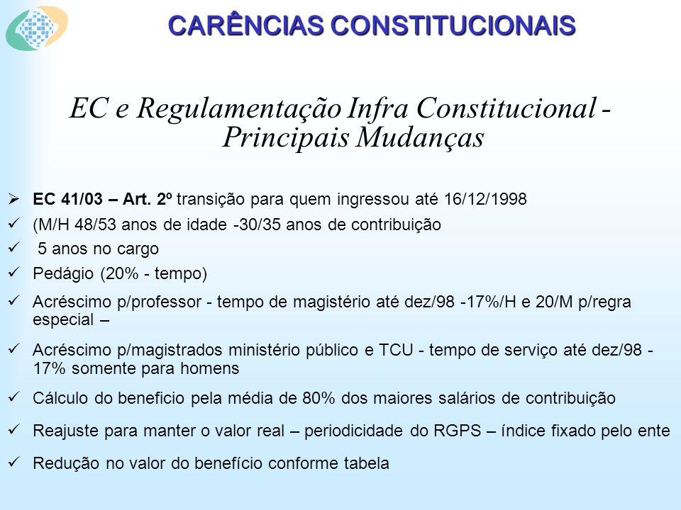 CARÊNCIAS CONSTITUCIONAIS EC e Regulamentação Infra Constitucional - Principais Mudanças EC 41/03 – Art.