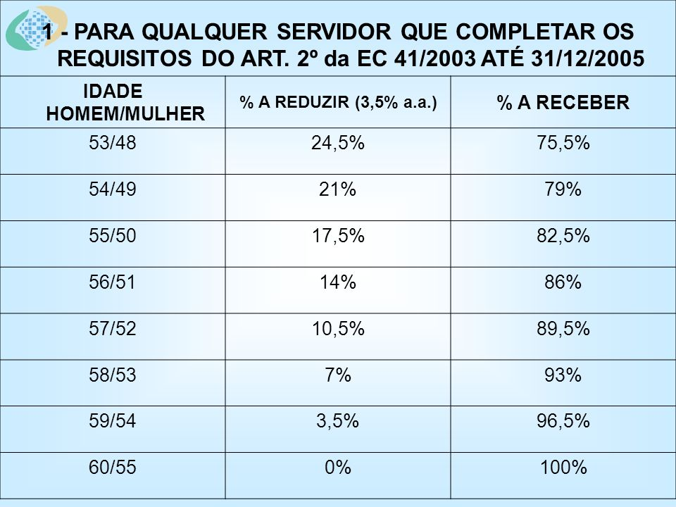 1 - PARA QUALQUER SERVIDOR QUE COMPLETAR OS REQUISITOS DO ART.