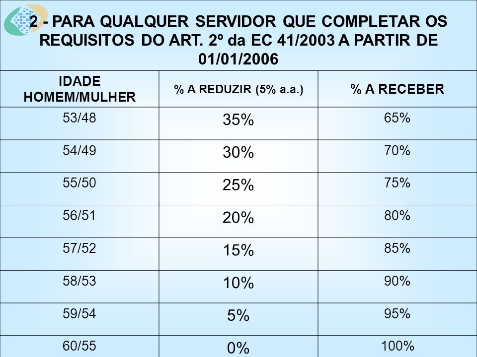 2 - PARA QUALQUER SERVIDOR QUE COMPLETAR OS REQUISITOS DO ART.