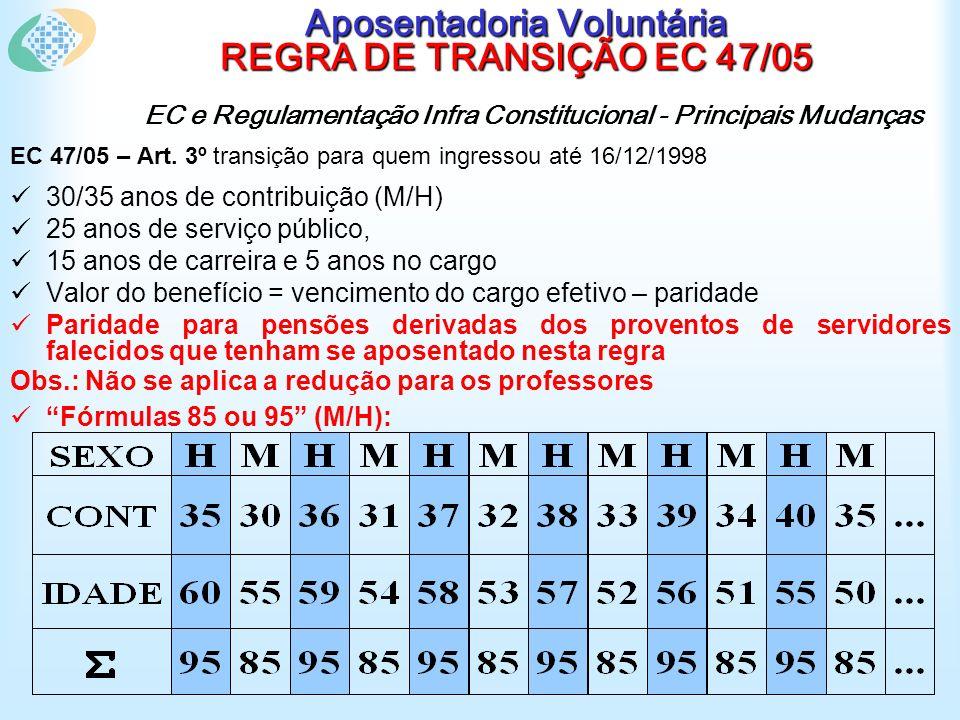Aposentadoria Voluntária REGRA DE TRANSIÇÃO EC 47/05 EC e Regulamentação Infra Constitucional - Principais Mudanças EC 47/05 – Art.