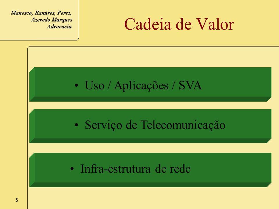 8 Cadeia de Valor Uso / Aplicações / SVA Serviço de Telecomunicação Infra-estrutura de rede