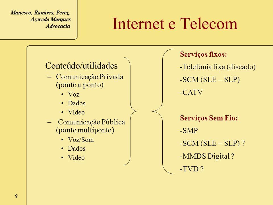 9 Internet e Telecom Conteúdo/utilidades –Comunicação Privada (ponto a ponto) Voz Dados Vídeo – Comunicação Pública (ponto multiponto) Voz/Som Dados V
