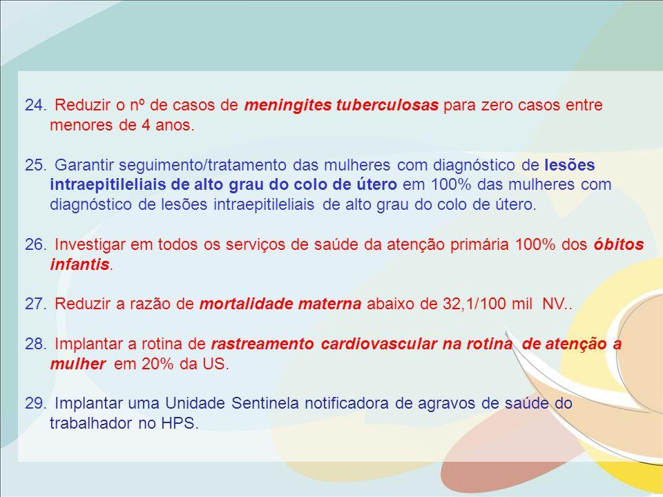24. Reduzir o nº de casos de meningites tuberculosas para zero casos entre menores de 4 anos. 25. Garantir seguimento/tratamento das mulheres com diag