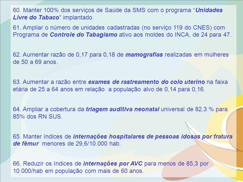 60. Manter 100% dos serviços de Saúde da SMS com o programa Unidades Livre do Tabaco implantado. 61. Ampliar o número de unidades cadastradas (no serv