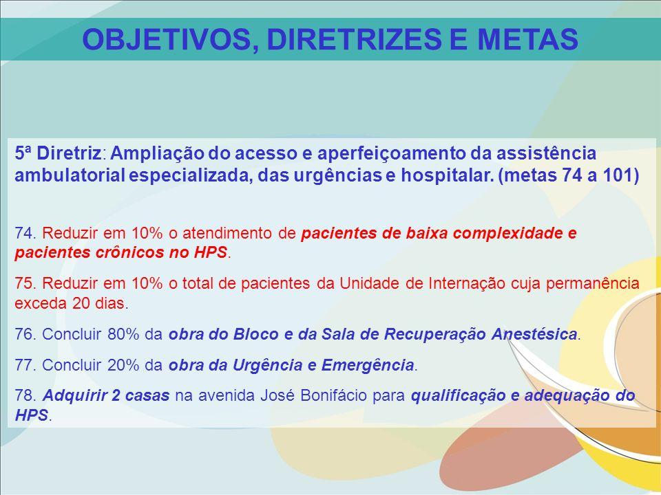 OBJETIVOS, DIRETRIZES E METAS 5ª Diretriz: Ampliação do acesso e aperfeiçoamento da assistência ambulatorial especializada, das urgências e hospitalar