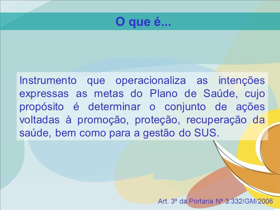 OBJETIVOS, DIRETRIZES E METAS 6ª Diretriz: Implementação da assistência farmacêutica e suprimento de outros insumos estratégicos.