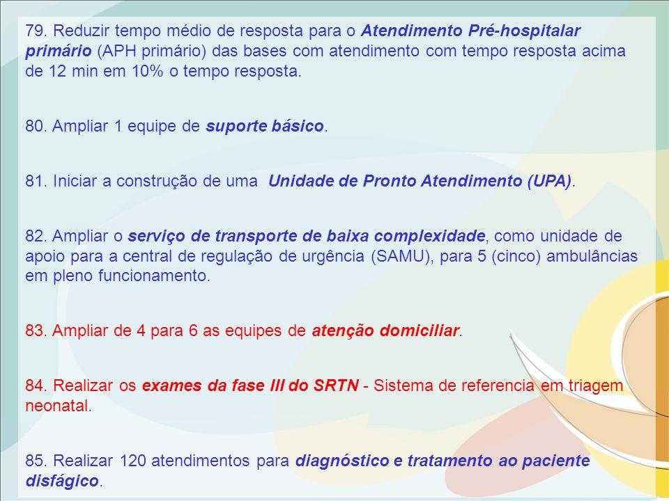 79. Reduzir tempo médio de resposta para o Atendimento Pré-hospitalar primário (APH primário) das bases com atendimento com tempo resposta acima de 12