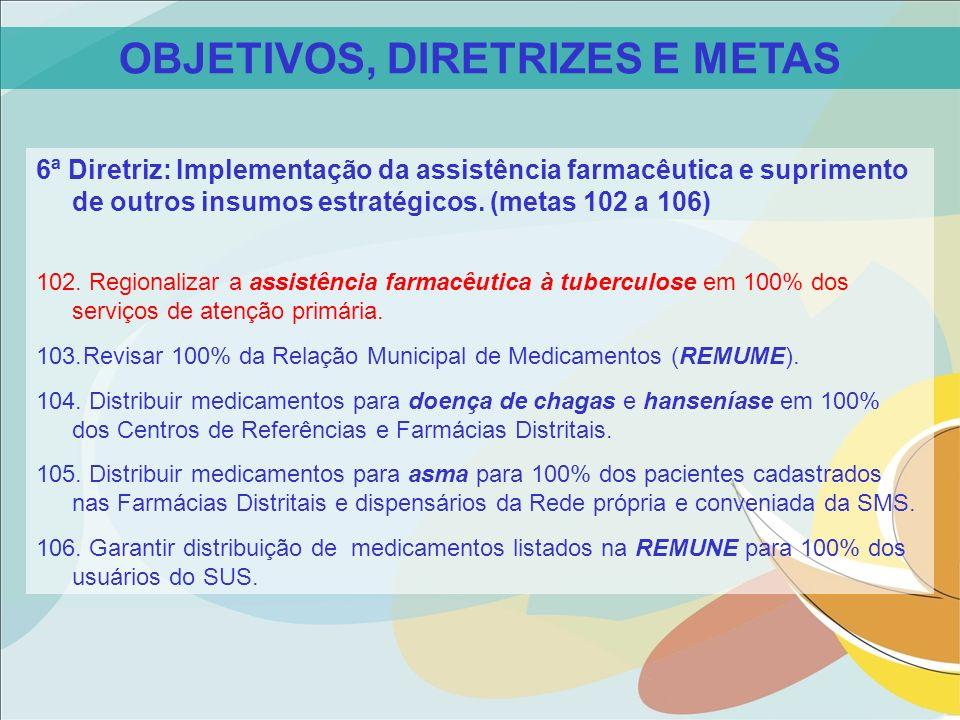 OBJETIVOS, DIRETRIZES E METAS 6ª Diretriz: Implementação da assistência farmacêutica e suprimento de outros insumos estratégicos. (metas 102 a 106) 10