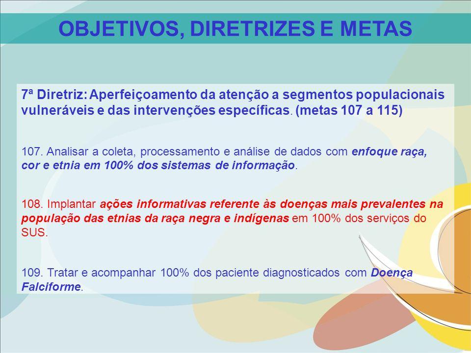 OBJETIVOS, DIRETRIZES E METAS 7ª Diretriz: Aperfeiçoamento da atenção a segmentos populacionais vulneráveis e das intervenções específicas. (metas 107