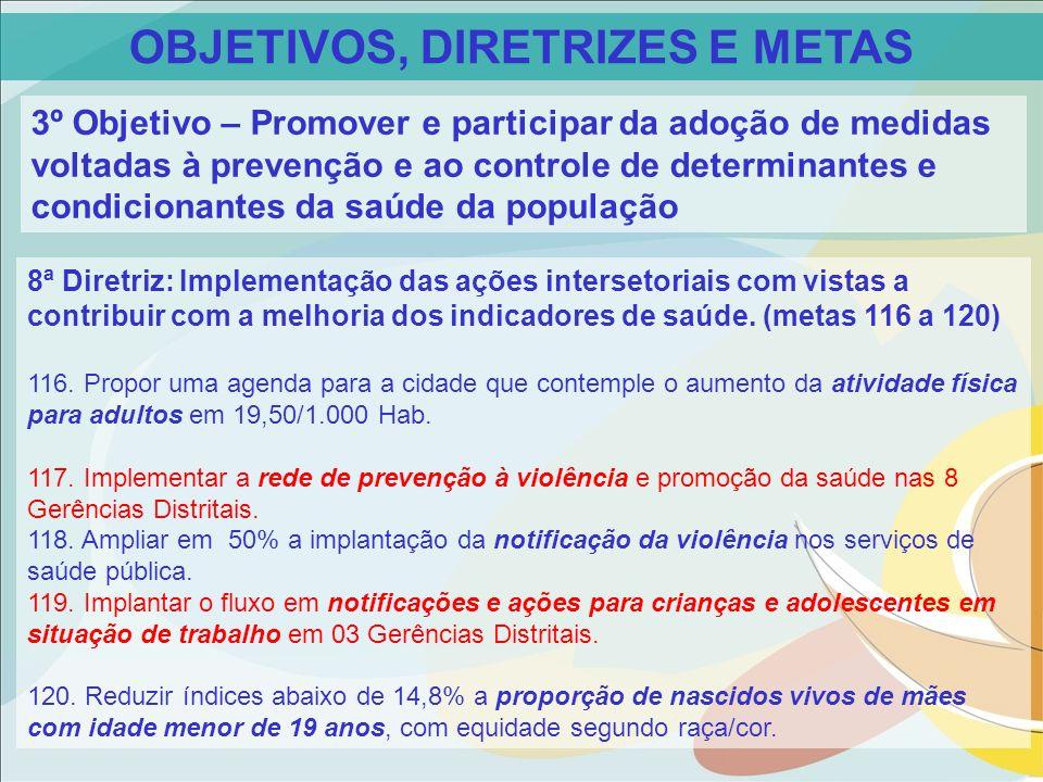 OBJETIVOS, DIRETRIZES E METAS 8ª Diretriz: Implementação das ações intersetoriais com vistas a contribuir com a melhoria dos indicadores de saúde. (me