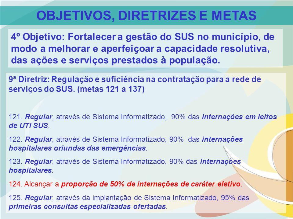 OBJETIVOS, DIRETRIZES E METAS 9ª Diretriz: Regulação e suficiência na contratação para a rede de serviços do SUS. (metas 121 a 137) 121. Regular, atra