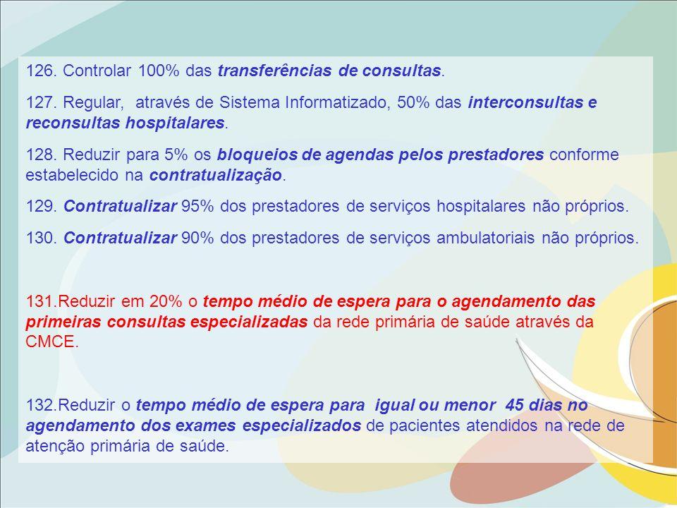 126. Controlar 100% das transferências de consultas. 127. Regular, através de Sistema Informatizado, 50% das interconsultas e reconsultas hospitalares