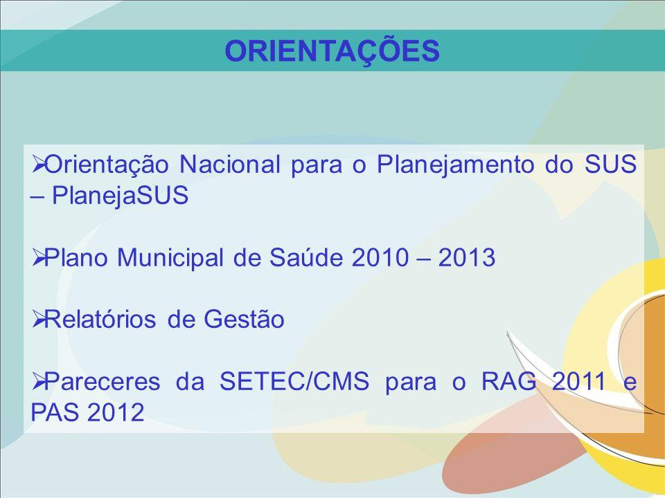 ORIENTAÇÕES Orientação Nacional para o Planejamento do SUS – PlanejaSUS Plano Municipal de Saúde 2010 – 2013 Relatórios de Gestão Pareceres da SETEC/C