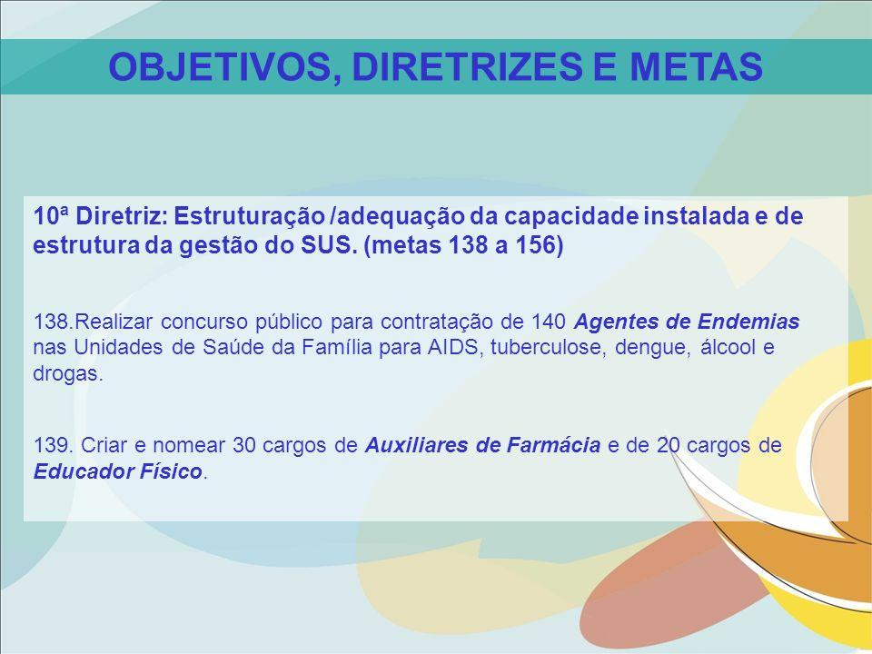 OBJETIVOS, DIRETRIZES E METAS 10ª Diretriz: Estruturação /adequação da capacidade instalada e de estrutura da gestão do SUS. (metas 138 a 156) 138.Rea
