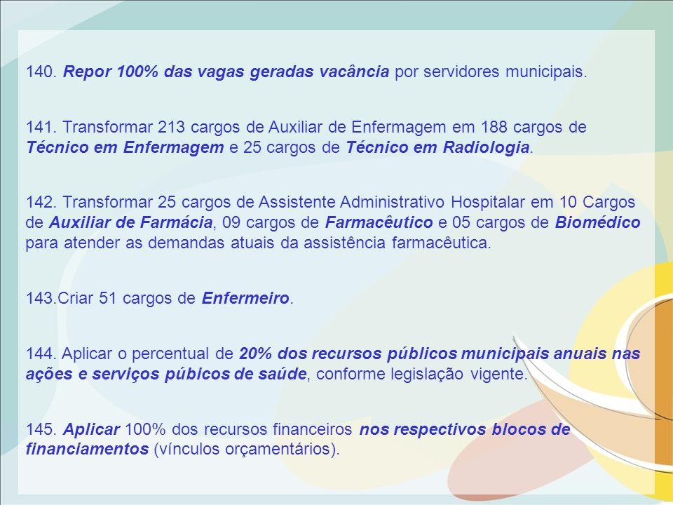 140. Repor 100% das vagas geradas vacância por servidores municipais. 141. Transformar 213 cargos de Auxiliar de Enfermagem em 188 cargos de Técnico e