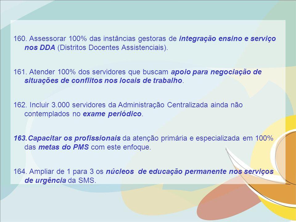 160. Assessorar 100% das instâncias gestoras de integração ensino e serviço nos DDA (Distritos Docentes Assistenciais). 161. Atender 100% dos servidor