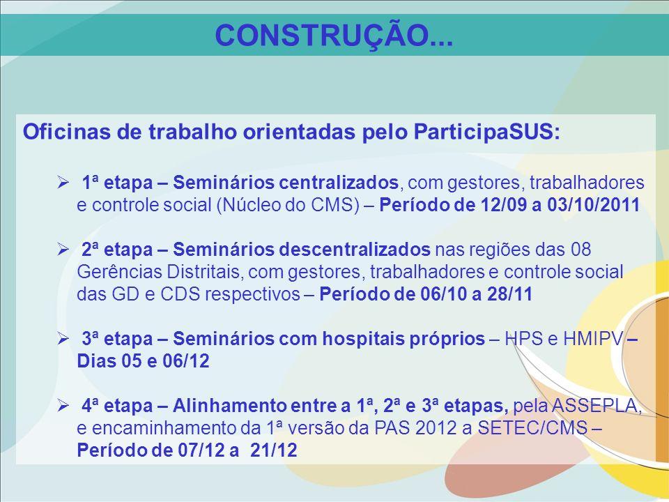 Oficinas de trabalho orientadas pelo ParticipaSUS: 1ª etapa – Seminários centralizados, com gestores, trabalhadores e controle social (Núcleo do CMS)