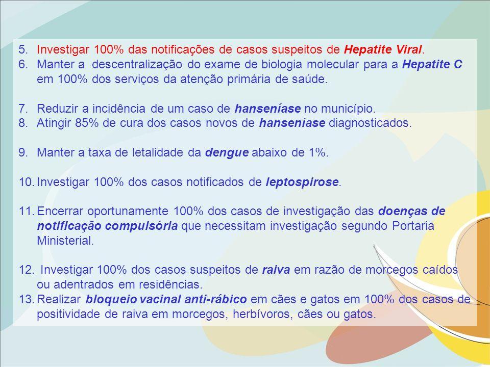 5.Investigar 100% das notificações de casos suspeitos de Hepatite Viral. 6.Manter a descentralização do exame de biologia molecular para a Hepatite C