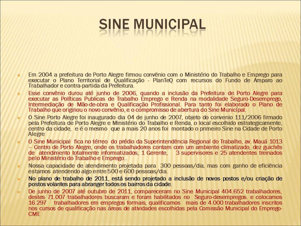 Em 2004 a prefeitura de Porto Alegre firmou convênio com o Ministério do Trabalho e Emprego para executar o Plano Territorial de Qualificação - PlanTeQ com recursos do Fundo de Amparo ao Trabalhador e contra-partida da Prefeitura.