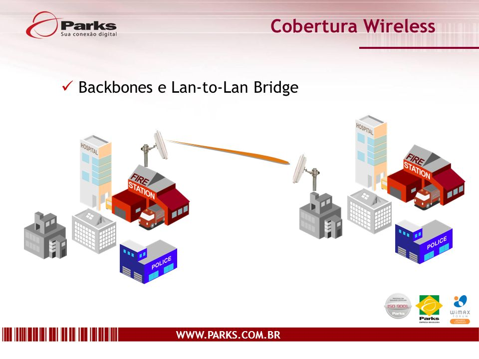 WWW.PARKS.COM.BR Cobertura Wireless Backbones e Lan-to-Lan Bridge