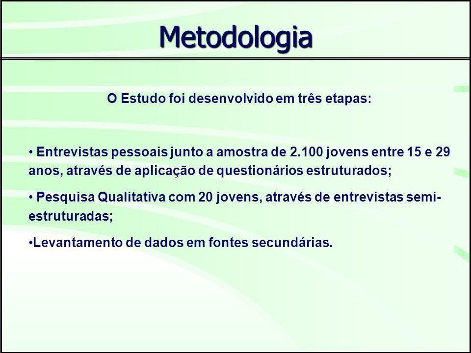 Período de coleta de dados: Pesquisa Quantitativa - Os dados foram coletados nos meses de julho, agosto e setembro de 2006.