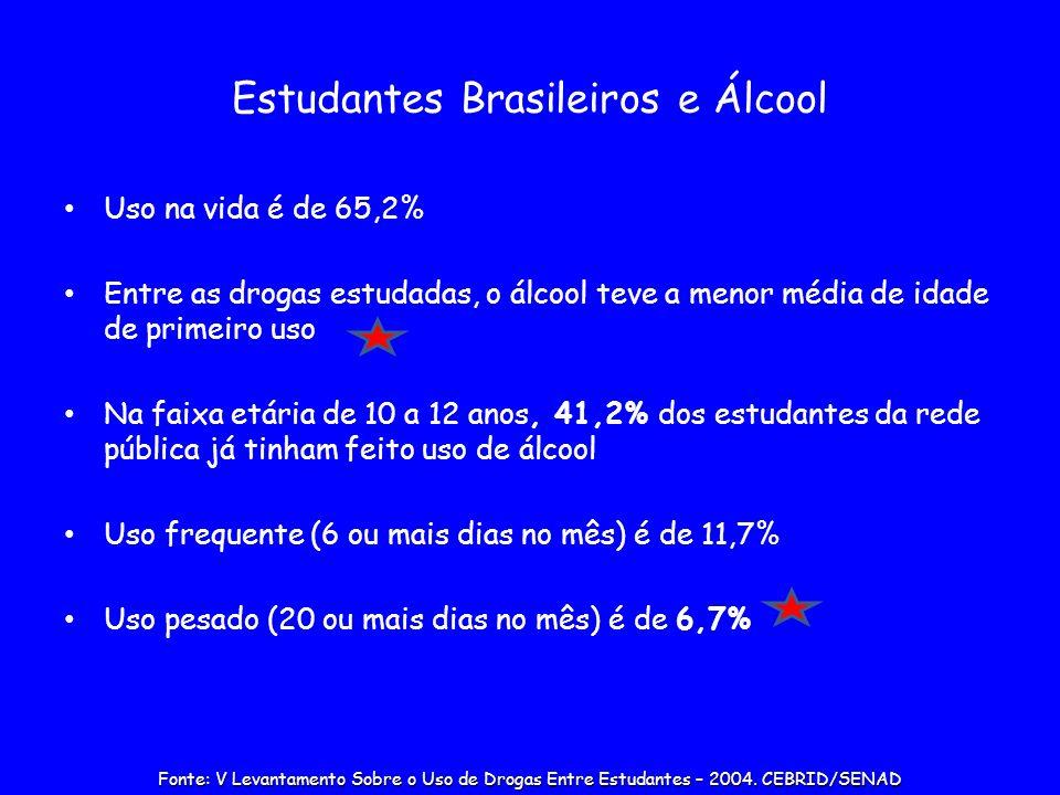 Estudantes Brasileiros e Álcool Uso na vida é de 65,2% Entre as drogas estudadas, o álcool teve a menor média de idade de primeiro uso Na faixa etária