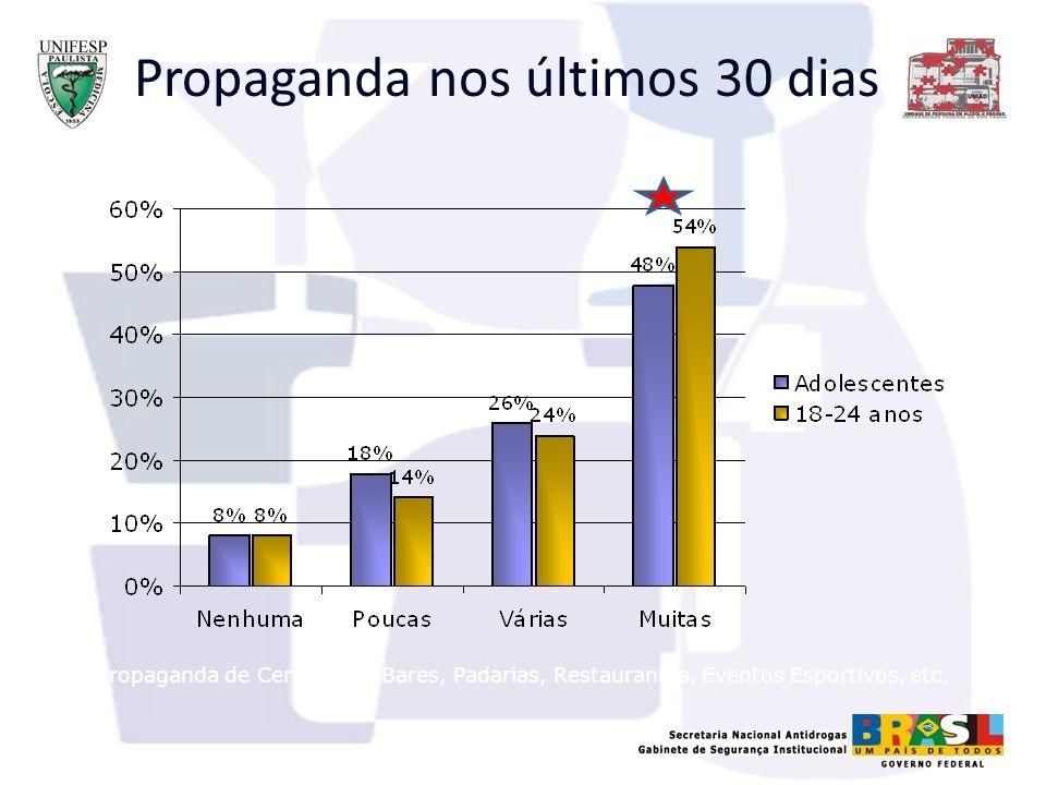 Propaganda nos últimos 30 dias Propaganda de Cerveja em Bares, Padarias, Restaurantes, Eventos Esportivos, etc.