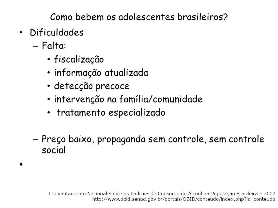 Como bebem os adolescentes brasileiros? Dificuldades – Falta: fiscalização informação atualizada detecção precoce intervenção na família/comunidade tr