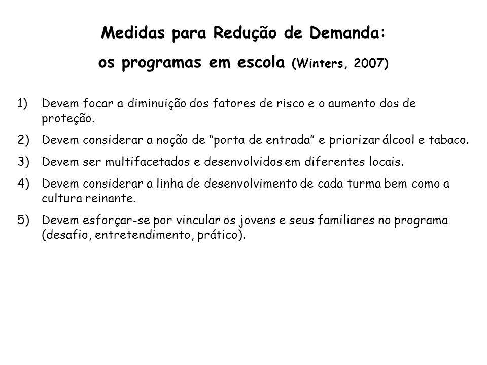 Medidas para Redução de Demanda: os programas em escola (Winters, 2007) 1)Devem focar a diminuição dos fatores de risco e o aumento dos de proteção. 2