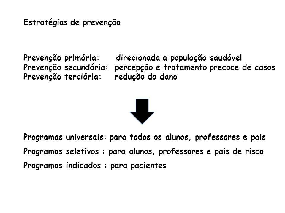 Programas universais: para todos os alunos, professores e pais Programas seletivos : para alunos, professores e pais de risco Programas indicados : pa