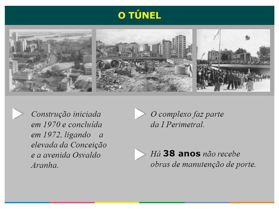 O TÚNEL Construção iniciada em 1970 e concluída em 1972, ligando a elevada da Conceição e a avenida Osvaldo Aranha. O complexo faz parte da I Perimetr