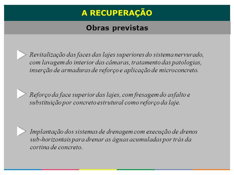 A RECUPERAÇÃO Desobstrução, substituição e ampliação do sistema de redes pluviais.