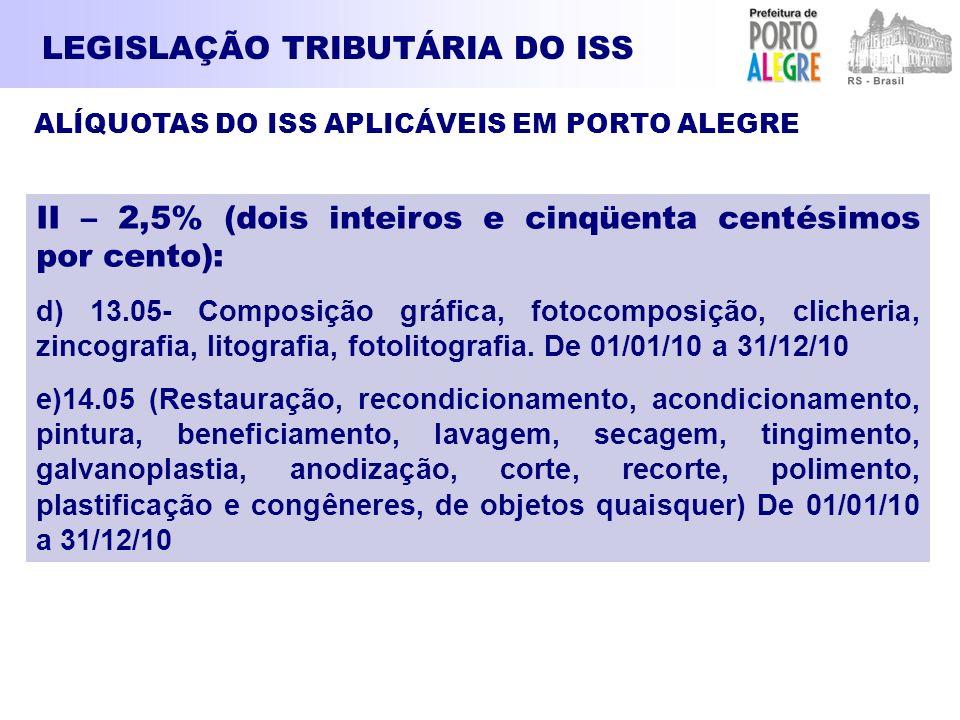 LEGISLAÇÃO TRIBUTÁRIA DO ISS ALÍQUOTAS DO ISS APLICÁVEIS EM PORTO ALEGRE II – 2,5% (dois inteiros e cinqüenta centésimos por cento): d) 13.05- Composi