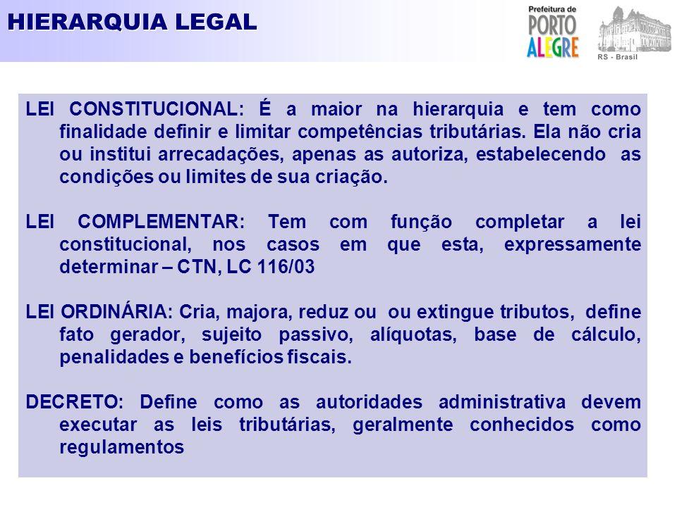 HIERARQUIA LEGAL LEI CONSTITUCIONAL: É a maior na hierarquia e tem como finalidade definir e limitar competências tributárias. Ela não cria ou institu