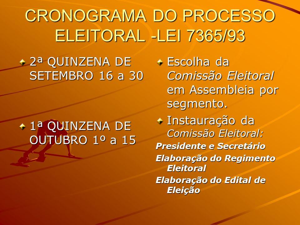 CRONOGRAMA DO PROCESSO ELEITORAL -LEI 7365/93 2ª QUINZENA DE SETEMBRO 16 a 30 1ª QUINZENA DE OUTUBRO 1º a 15 Escolha da Comissão Eleitoral em Assemble