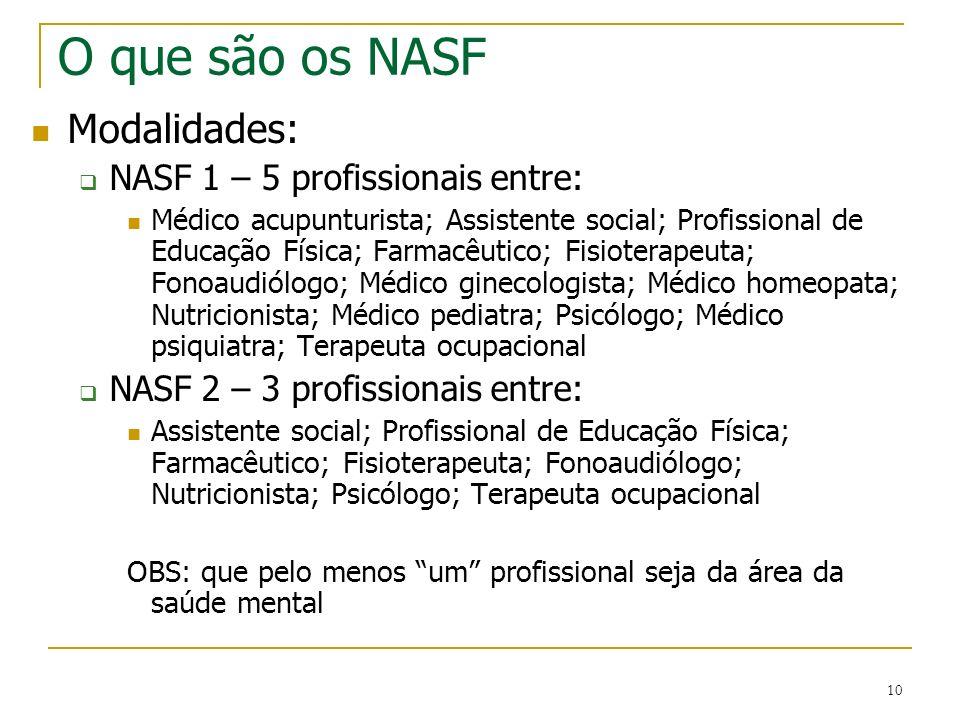 10 O que são os NASF Modalidades: NASF 1 – 5 profissionais entre: Médico acupunturista; Assistente social; Profissional de Educação Física; Farmacêuti