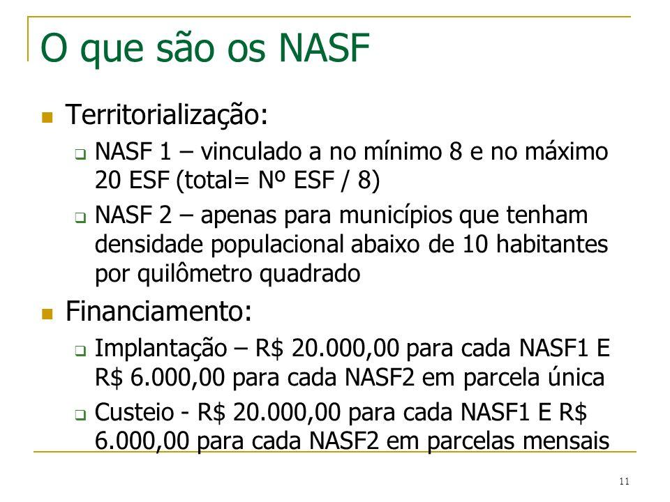 11 O que são os NASF Territorialização: NASF 1 – vinculado a no mínimo 8 e no máximo 20 ESF (total= Nº ESF / 8) NASF 2 – apenas para municípios que te