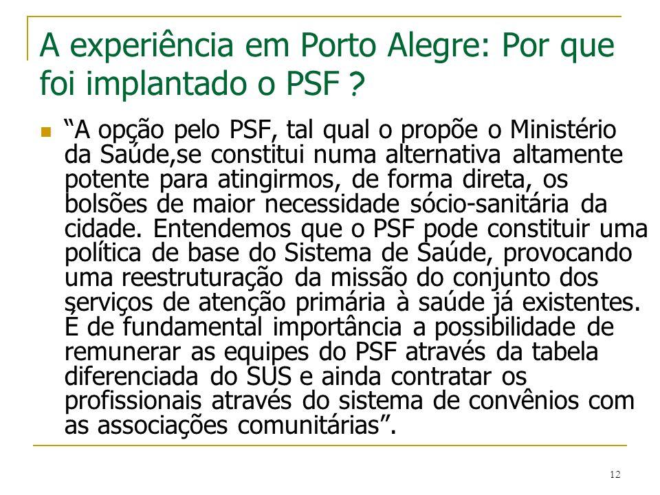 12 A experiência em Porto Alegre: Por que foi implantado o PSF ? A opção pelo PSF, tal qual o propõe o Ministério da Saúde,se constitui numa alternati