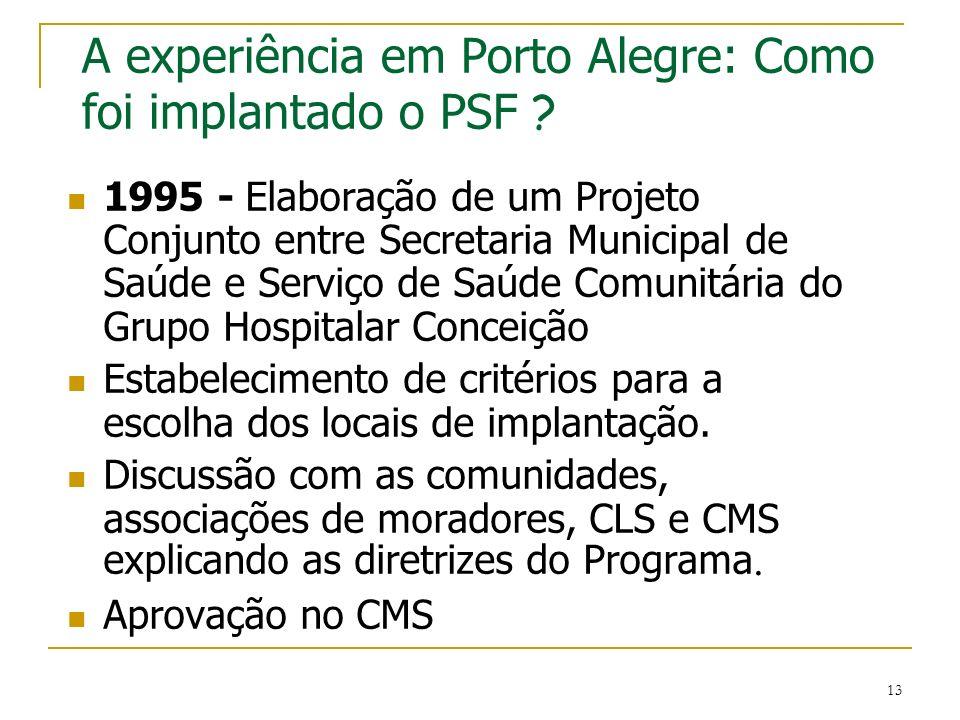 13 A experiência em Porto Alegre: Como foi implantado o PSF ? 1995 - Elaboração de um Projeto Conjunto entre Secretaria Municipal de Saúde e Serviço d