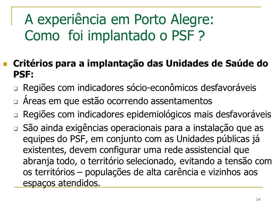 14 A experiência em Porto Alegre: Como foi implantado o PSF ? Critérios para a implantação das Unidades de Saúde do PSF: Regiões com indicadores sócio
