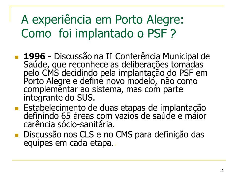 15 A experiência em Porto Alegre: Como foi implantado o PSF ? 1996 - Discussão na II Conferência Municipal de Saúde, que reconhece as deliberações tom