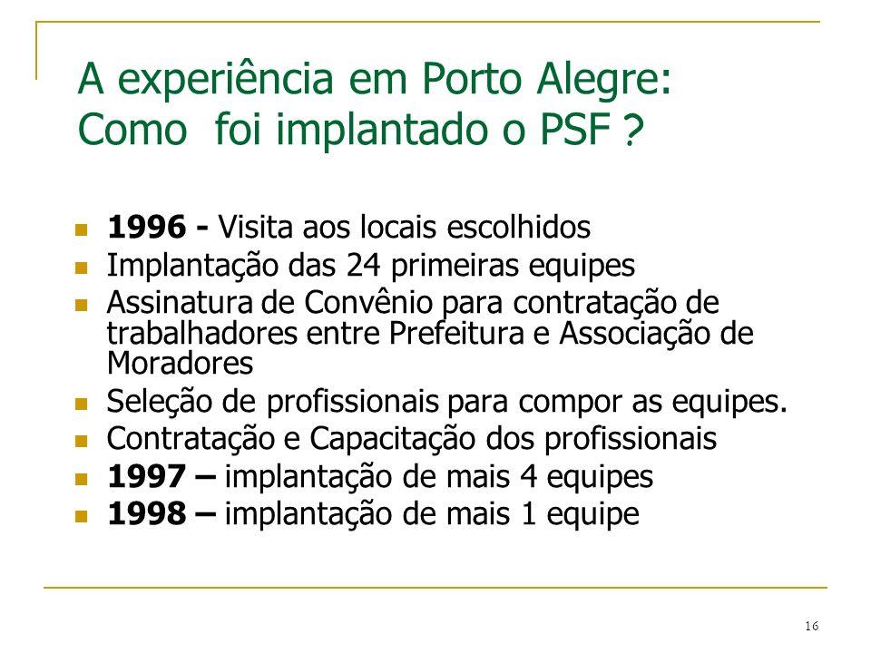 16 A experiência em Porto Alegre: Como foi implantado o PSF ? 1996 - Visita aos locais escolhidos Implantação das 24 primeiras equipes Assinatura de C